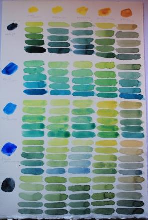 Colour palette prcatice